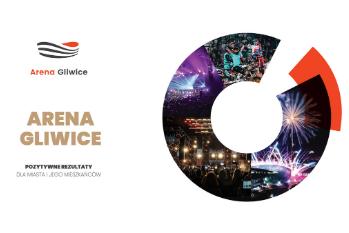 raport Arena Gliwice – pozytywne rezultaty dla miasta i jego mieszkańców